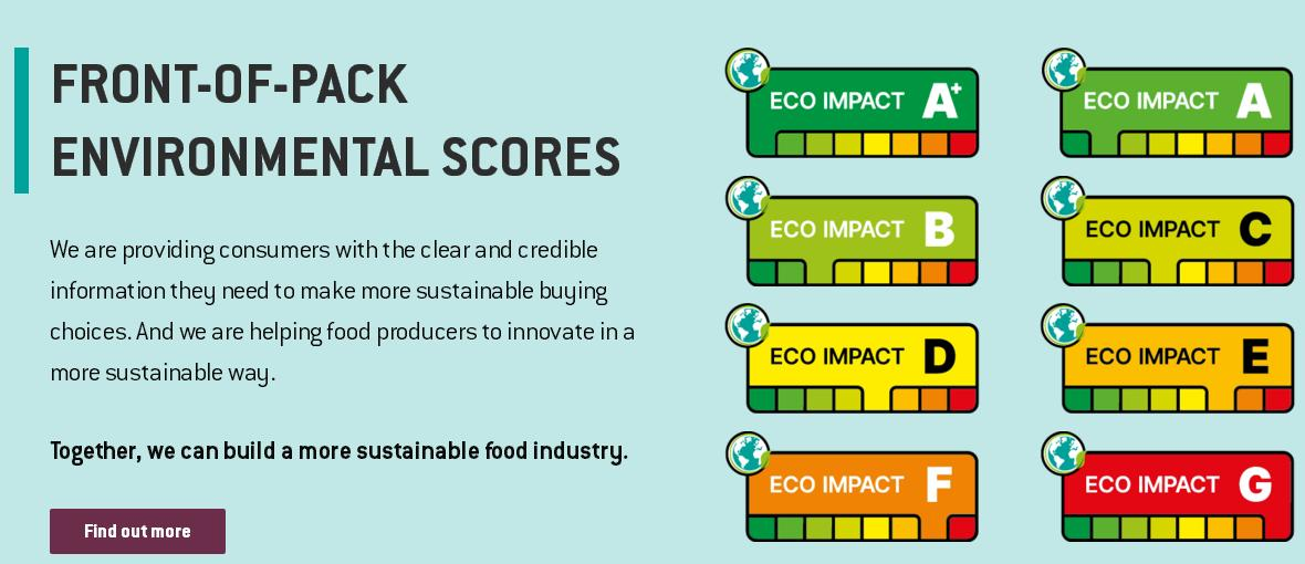 Foundation Earth front-of-pack environmental scores